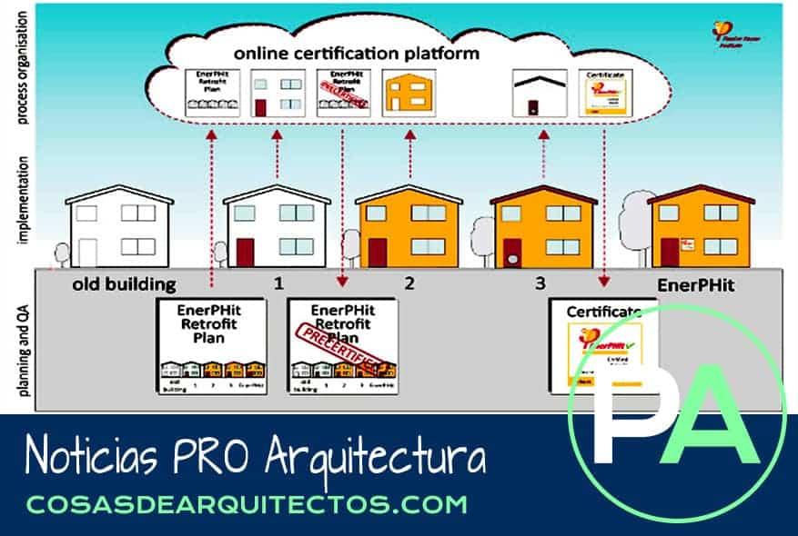PRO Arquitectura Noticias - Las viviendas Passivhaus no es una moda.